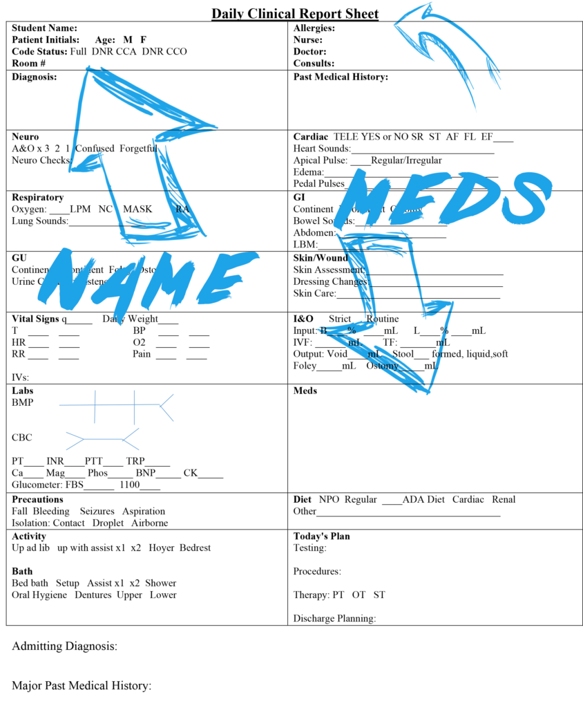 FREE Nursing Report Sheets & How to Make One - 21 - Full Time Nurse With Regard To Charge Nurse Report Sheet Template